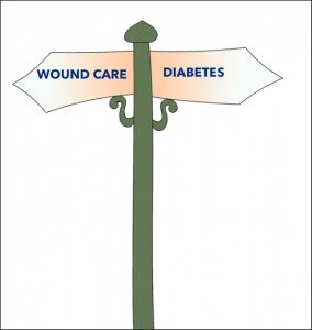 Learn about the link between wound care and diabetes from Encompass HealthCare and Wound Medicine, Michigan