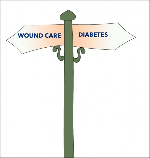 Wound care & diabetes-related foot ulcers are linked, Encompass HealthCare & Wound Medicine, West Bloomfield, Michigan.